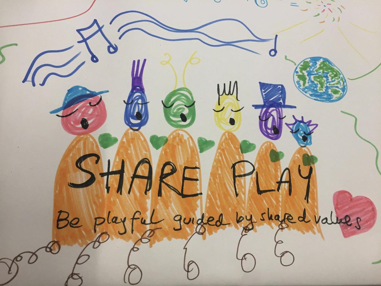 Share-Play
